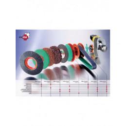 Systém pro opracování kovových povrchů SIASTAR